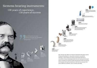 evolution-of-hearing-aid-hearing-loss-stigma