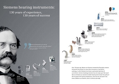 evolution-of-hearing-aid-hearing-loss-stigma
