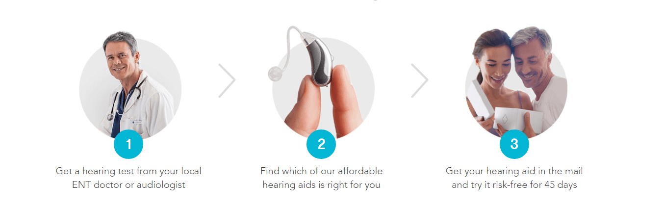 Order-Hearing-Aids-Online-Audicus