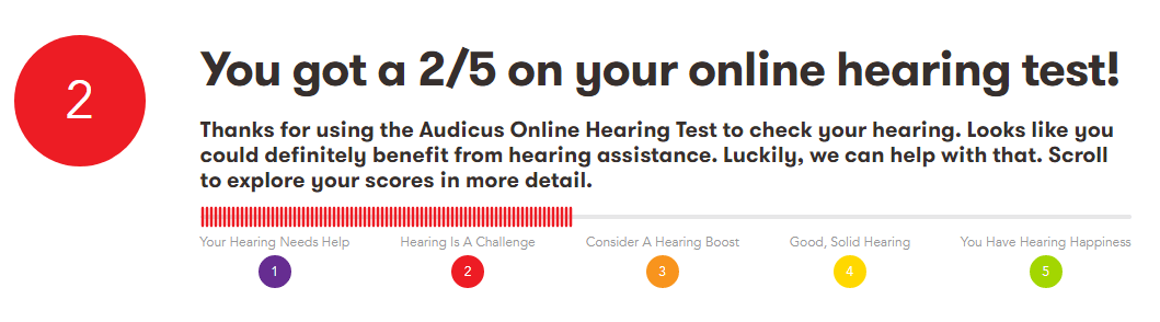 Online hearing test results