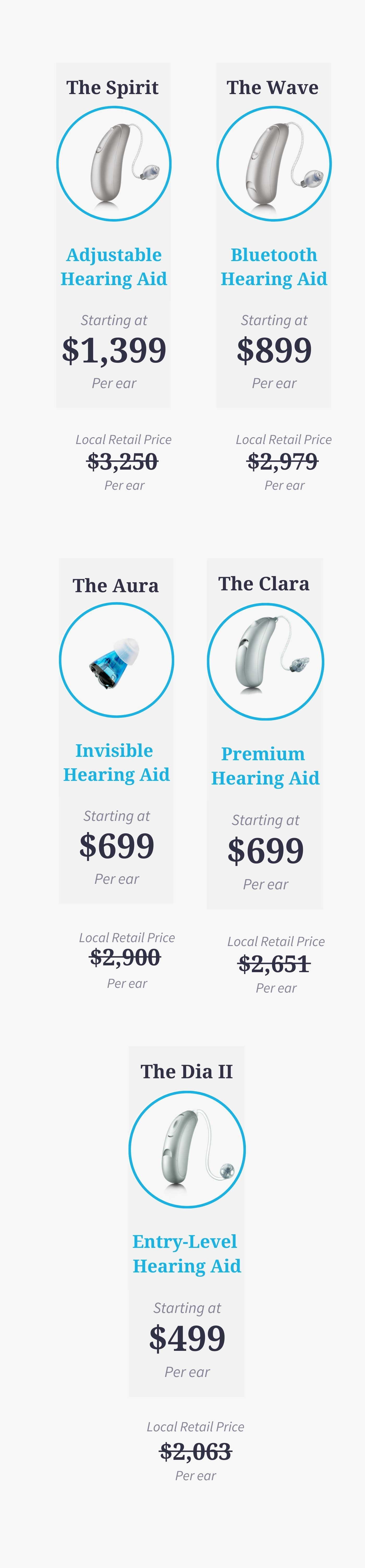 Compare our hearing aid prices